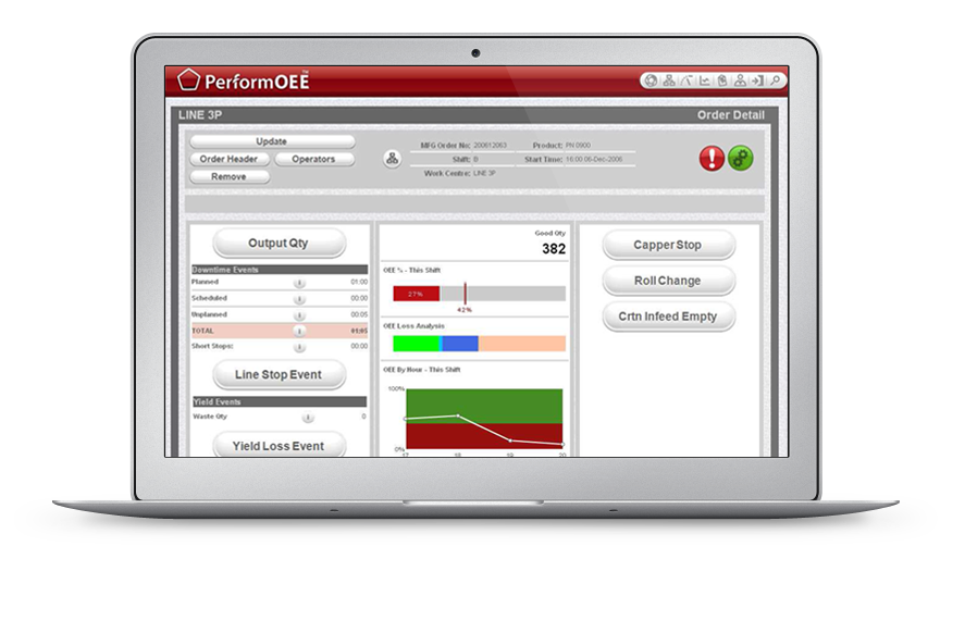 Automation is the fastest, most accurate and most reliable form of capturing data, minimising the requirement for operator input and spreadsheets.