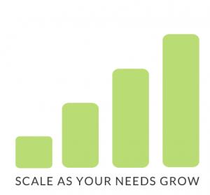 Scale as your needs grow green OEE bar chart