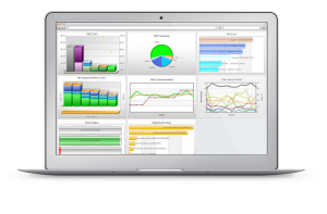 A laptop screen showing PerformOEE Reports, bar charts and pie charts for visual reporting