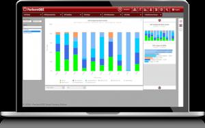 Advanced analytics bar chart graph to further assist to analyze OEE metrics