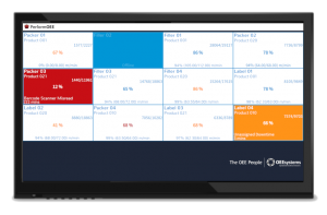 A visual display of important kpis being tracked in the software