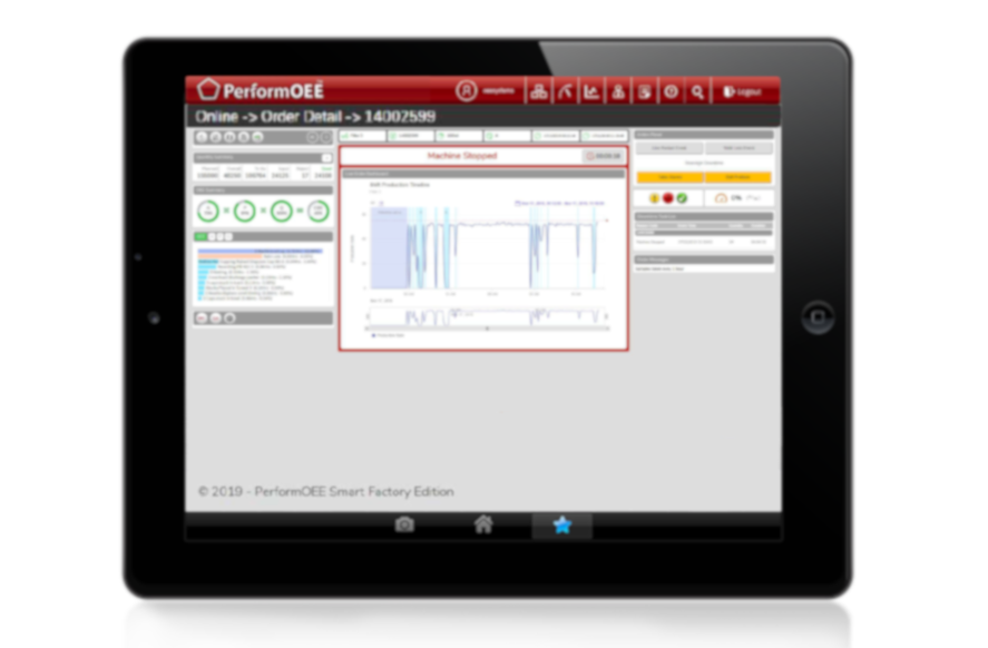 Real-time Production order Management | PerformOEE Smart Factory Software