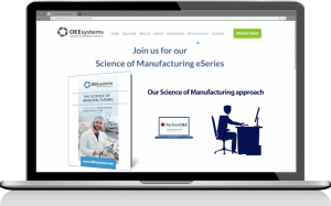 The Science of Manufacturing | Our Methodology