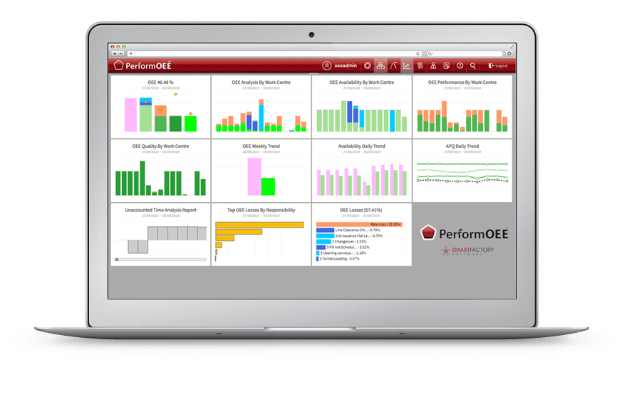 A silver laptop featuring a sample of PerformOEE's Report Pack & Per Built Dashboards containing valuable OEE tracking and Productivity data for the purpose of Shift Handover or Daily Production Meetings | OEE Software
